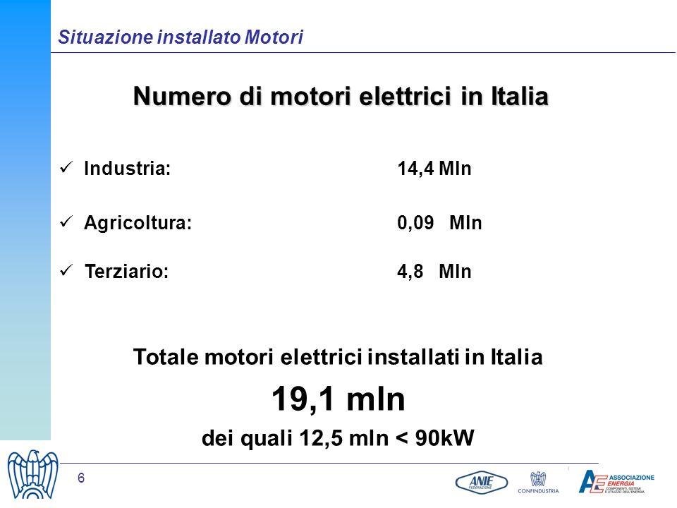 6 Numero di motori elettrici in Italia Industria: 14,4 Mln Agricoltura:0,09 Mln Terziario:4,8 Mln Totale motori elettrici installati in Italia 19,1 ml
