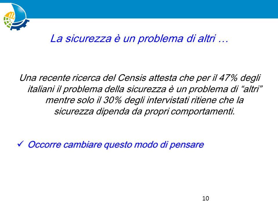 10 La sicurezza è un problema di altri … Una recente ricerca del Censis attesta che per il 47% degli italiani il problema della sicurezza è un problema di altri mentre solo il 30% degli intervistati ritiene che la sicurezza dipenda da propri comportamenti.