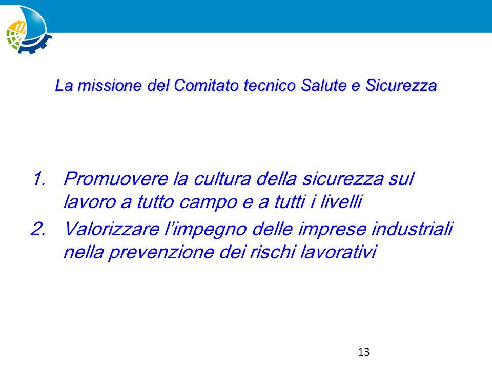 13 La missione del Comitato tecnico Salute e Sicurezza 1.Promuovere la cultura della sicurezza sul lavoro a tutto campo e a tutti i livelli 2.Valorizz