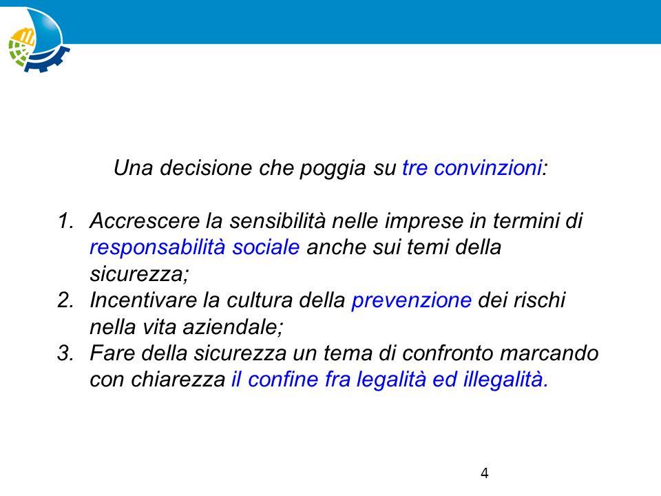 4 Una decisione che poggia su tre convinzioni: 1.Accrescere la sensibilità nelle imprese in termini di responsabilità sociale anche sui temi della sic