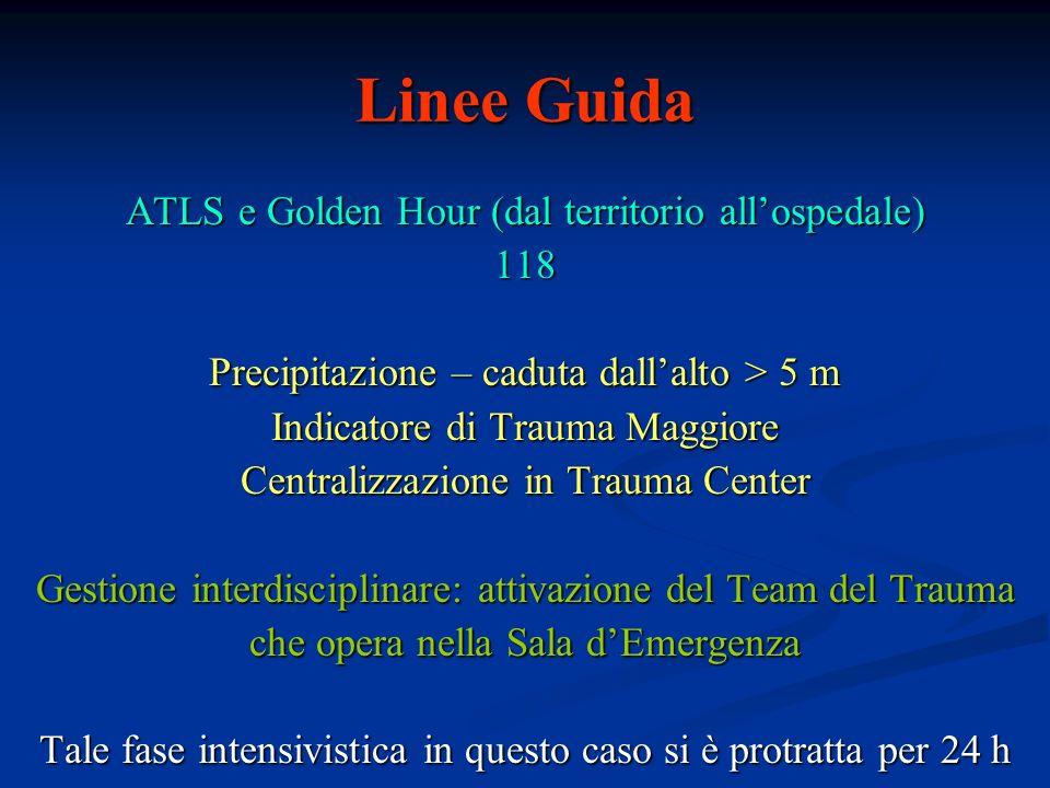 Linee Guida ATLS e Golden Hour (dal territorio allospedale) 118 Precipitazione – caduta dallalto > 5 m Indicatore di Trauma Maggiore Centralizzazione