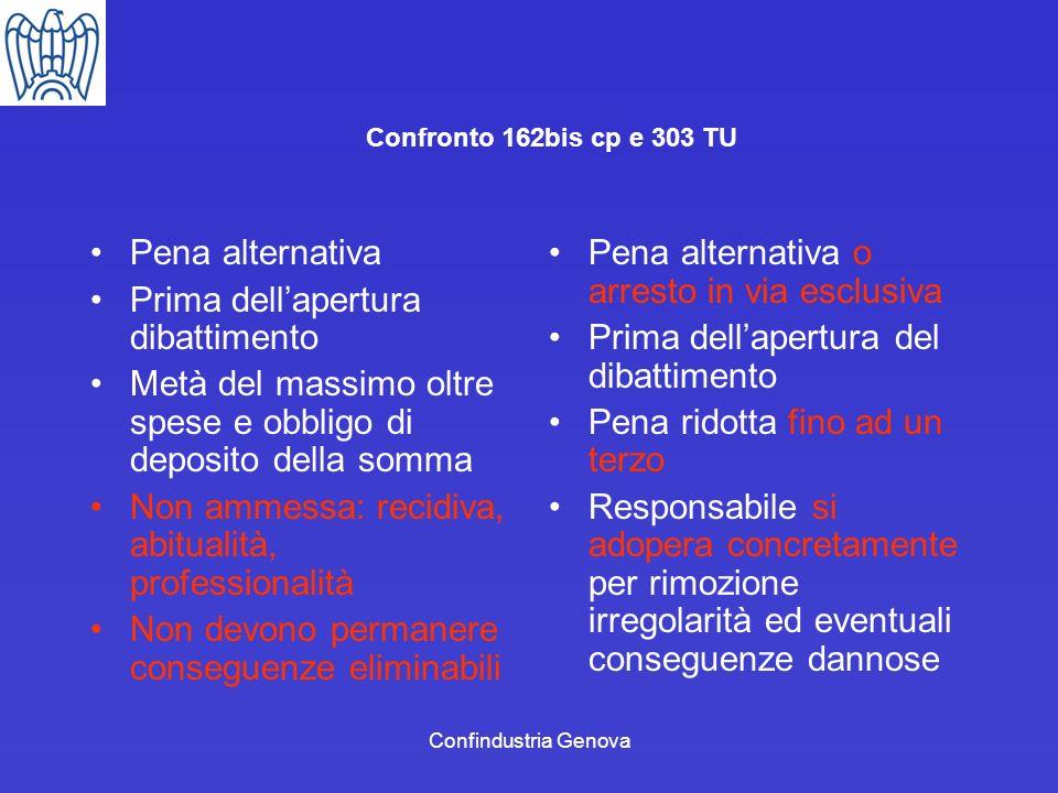 Confindustria Genova Confronto 162bis cp e 303 TU Pena alternativa Prima dellapertura dibattimento Metà del massimo oltre spese e obbligo di deposito