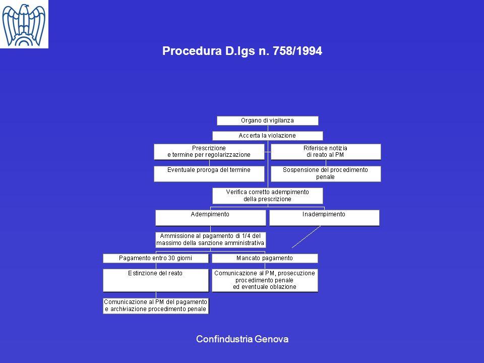 Confindustria Genova Procedura D.lgs n. 758/1994