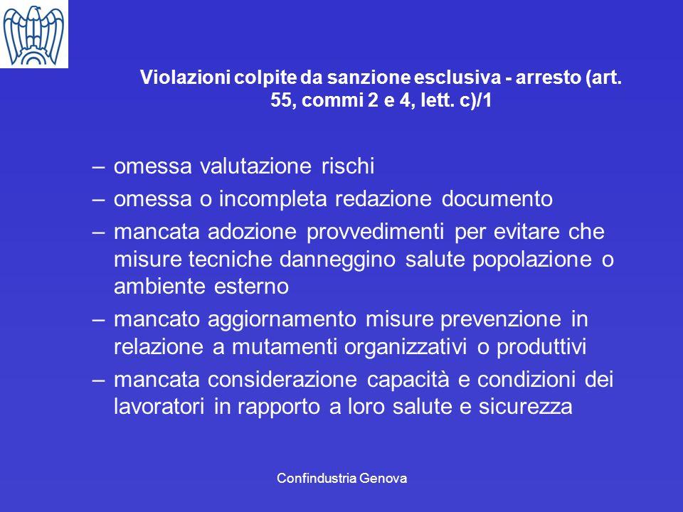 Confindustria Genova Violazioni colpite da sanzione esclusiva - arresto (art. 55, commi 2 e 4, lett. c)/1 –omessa valutazione rischi –omessa o incompl