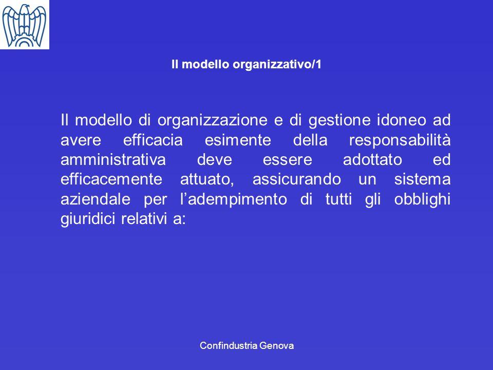 Confindustria Genova Il modello organizzativo/1 Il modello di organizzazione e di gestione idoneo ad avere efficacia esimente della responsabilità amm