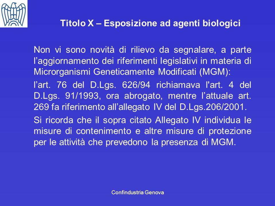 Confindustria Genova Titolo X – Esposizione ad agenti biologici Non vi sono novità di rilievo da segnalare, a parte laggiornamento dei riferimenti leg
