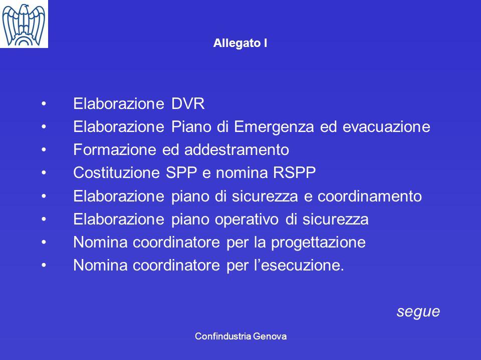 Confindustria Genova Allegato I Elaborazione DVR Elaborazione Piano di Emergenza ed evacuazione Formazione ed addestramento Costituzione SPP e nomina
