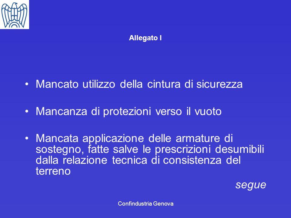 Confindustria Genova Allegato I Mancato utilizzo della cintura di sicurezza Mancanza di protezioni verso il vuoto Mancata applicazione delle armature