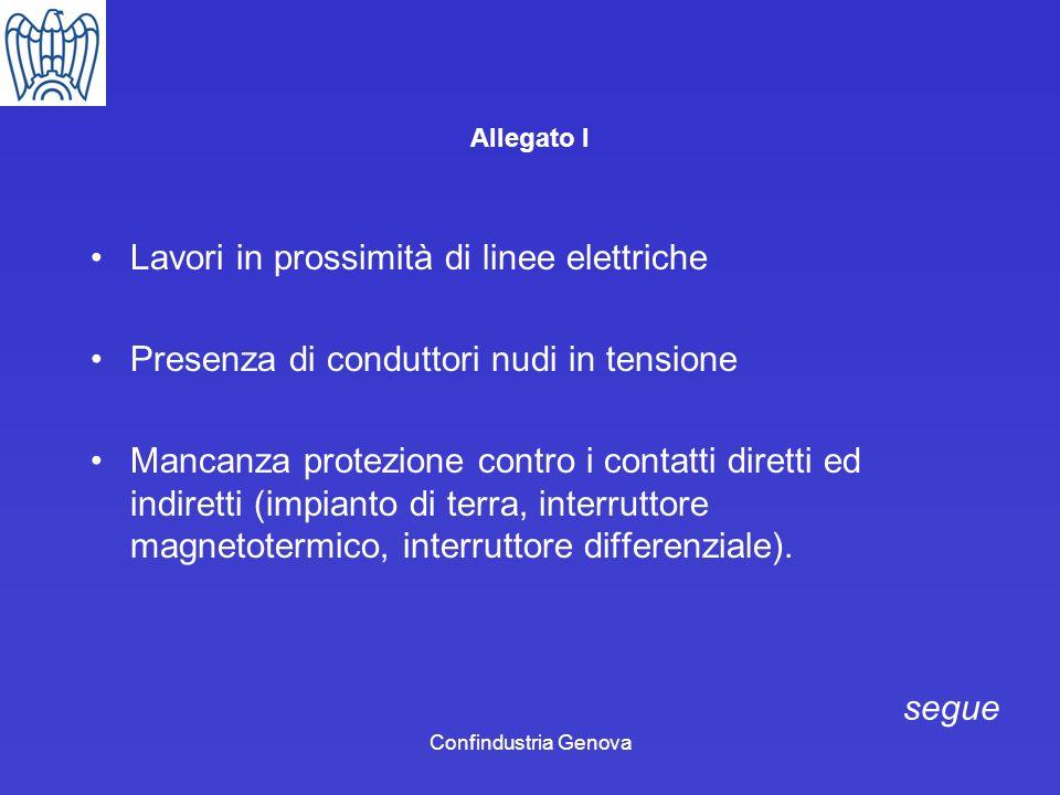 Confindustria Genova Allegato I Lavori in prossimità di linee elettriche Presenza di conduttori nudi in tensione Mancanza protezione contro i contatti