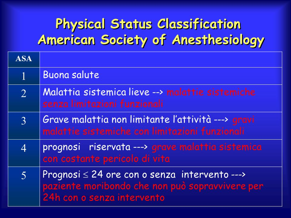 Physical Status Classification American Society of Anesthesiology ASA 1 Buona salute 2 Malattia sistemica lieve --> malattie sistemiche senza limitazi