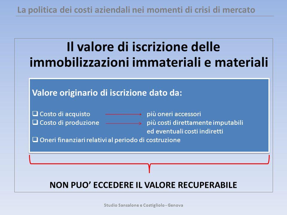 La politica dei costi aziendali nei momenti di crisi di mercato Il valore di iscrizione delle immobilizzazioni immateriali e materiali NON PUO ECCEDER