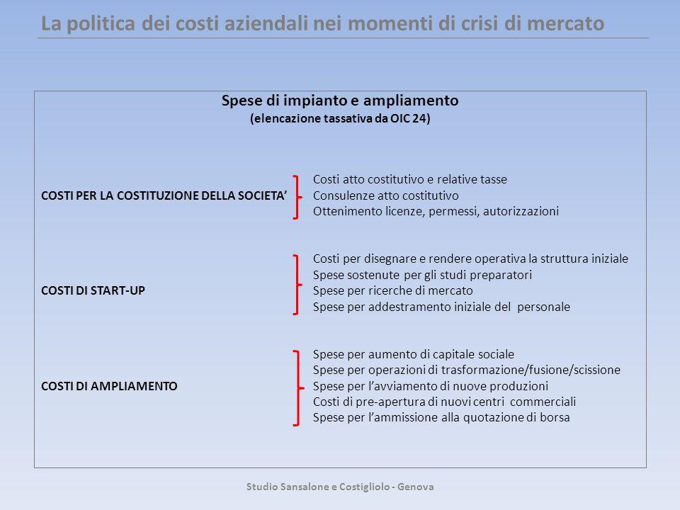 La politica dei costi aziendali nei momenti di crisi di mercato Spese di impianto e ampliamento (elencazione tassativa da OIC 24) Costi atto costituti