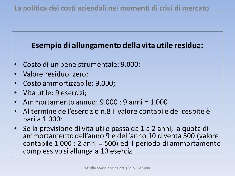 La politica dei costi aziendali nei momenti di crisi di mercato Esempio di allungamento della vita utile residua: Costo di un bene strumentale: 9.000;