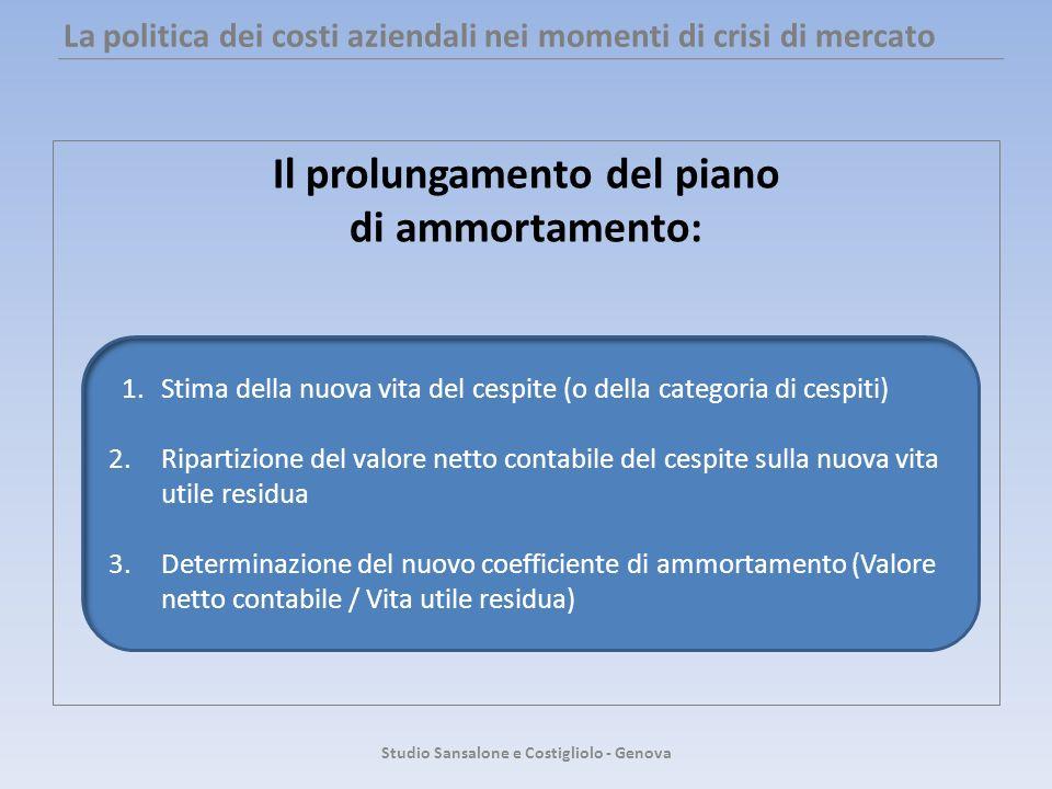 La politica dei costi aziendali nei momenti di crisi di mercato Il prolungamento del piano di ammortamento: 1.Stima della nuova vita del cespite (o de