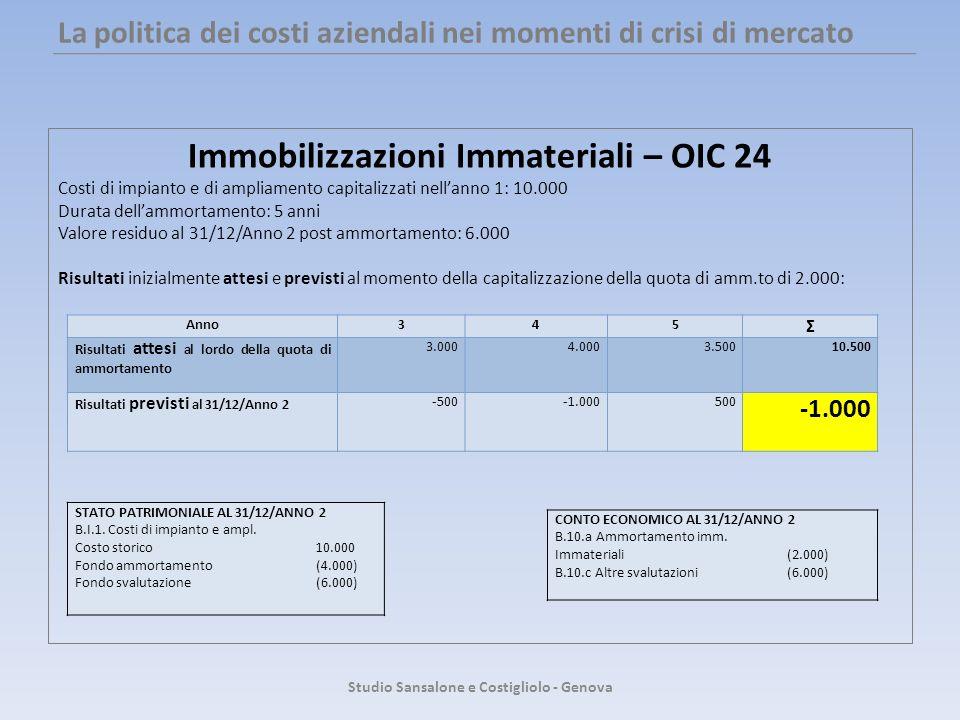 La politica dei costi aziendali nei momenti di crisi di mercato Immobilizzazioni Immateriali – OIC 24 Costi di impianto e di ampliamento capitalizzati