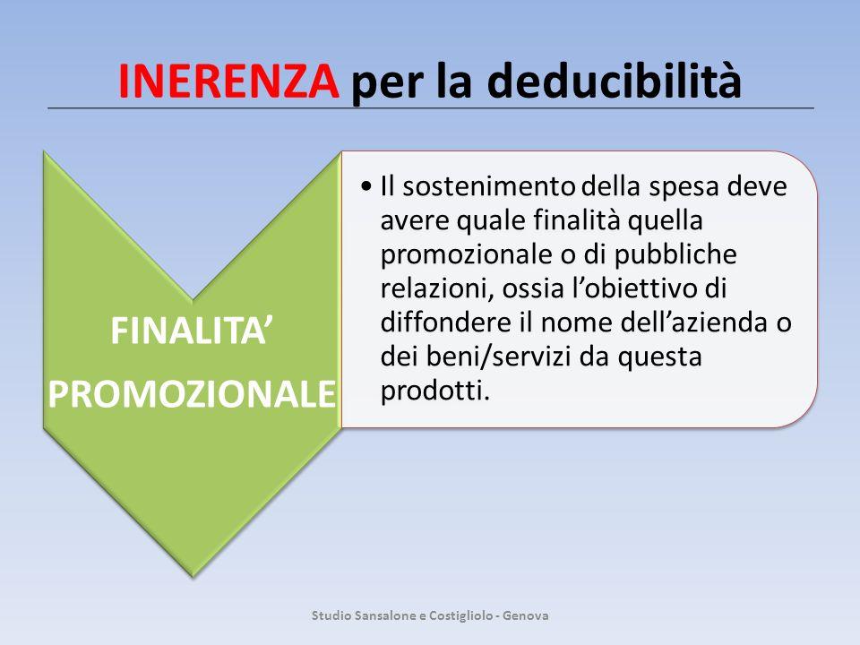 INERENZA per la deducibilità Studio Sansalone e Costigliolo - Genova FINALITA PROMOZIONALE Il sostenimento della spesa deve avere quale finalità quell