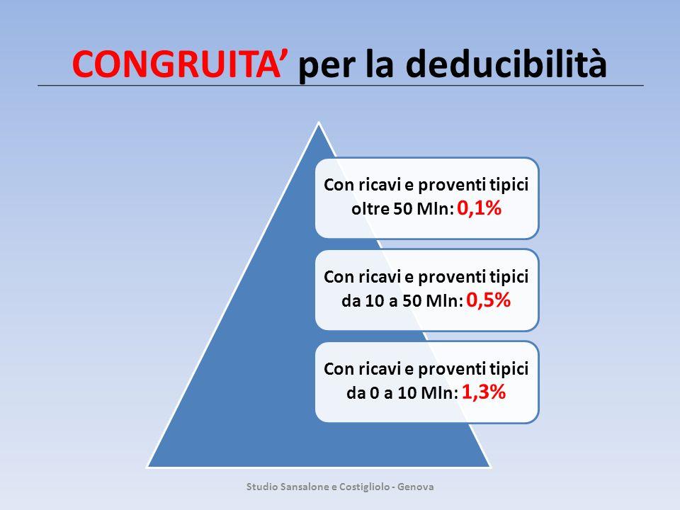 CONGRUITA per la deducibilità Con ricavi e proventi tipici oltre 50 Mln: 0,1% Con ricavi e proventi tipici da 10 a 50 Mln: 0,5% Con ricavi e proventi