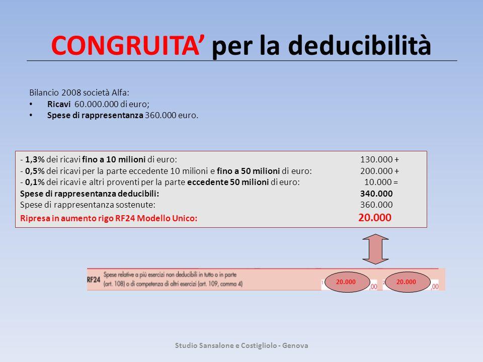 CONGRUITA per la deducibilità Bilancio 2008 società Alfa: Ricavi 60.000.000 di euro; Spese di rappresentanza 360.000 euro. - 1,3% dei ricavi fino a 10