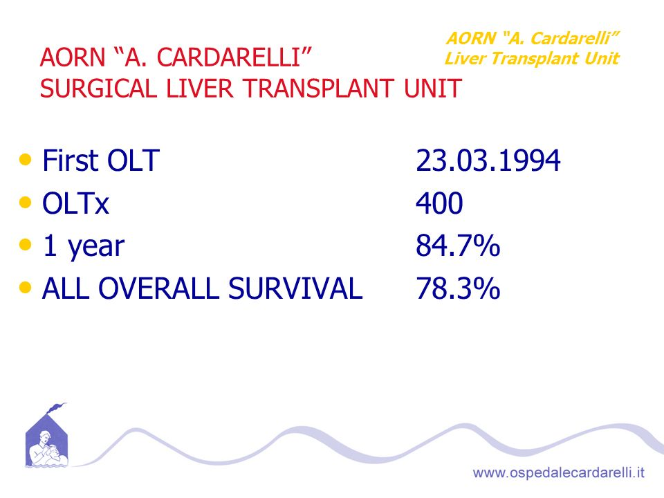 AORN A. CARDARELLI SURGICAL LIVER TRANSPLANT UNIT First OLT23.03.1994 OLTx400 1 year84.7% ALL OVERALL SURVIVAL78.3% AORN A. Cardarelli Liver Transplan