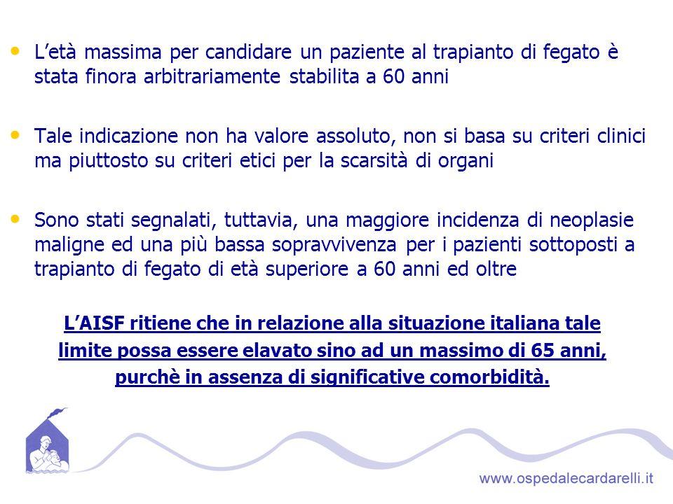 Divario tra domanda e offerta worldwide Divario in Italia Divario eccezionale in Campania Trapianto di fegato: ricevente > 60 anni ?