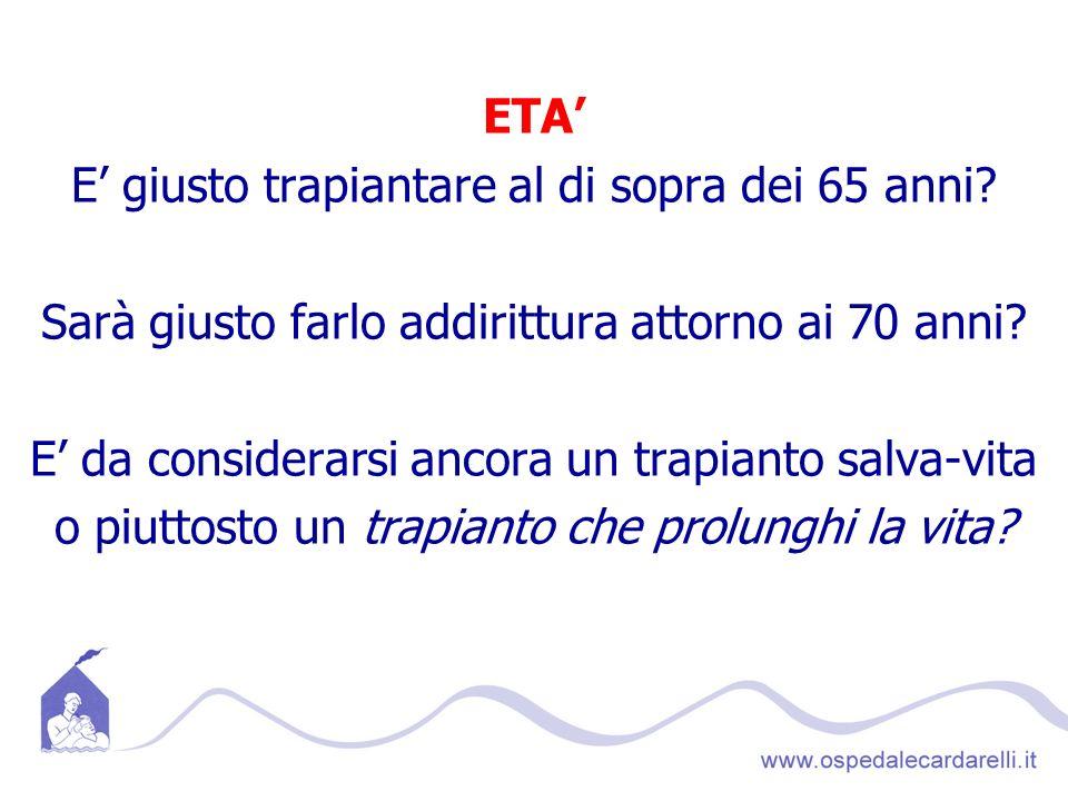 ETA E giusto trapiantare al di sopra dei 65 anni.Sarà giusto farlo addirittura attorno ai 70 anni.