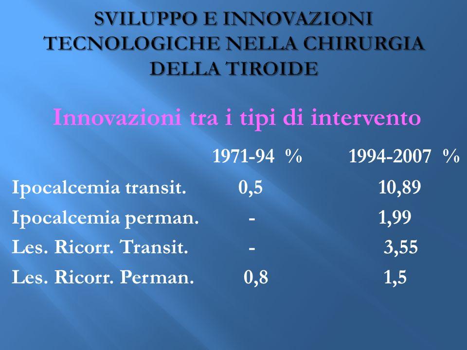 Innovazioni tra i tipi di intervento 1971-94 % 1994-2007 % Ipocalcemia transit.0,510,89 Ipocalcemia perman.