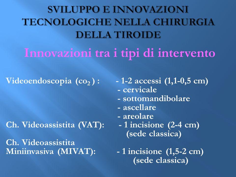 Innovazioni tra i tipi di intervento Videoendoscopia (co 2 ) : - 1-2 accessi (1,1-0,5 cm) - cervicale - sottomandibolare - ascellare - areolare Ch.
