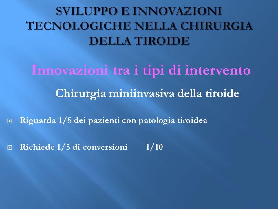 Innovazioni tra i tipi di intervento Chirurgia miniinvasiva della tiroide Riguarda 1/5 dei pazienti con patologia tiroidea Richiede 1/5 di conversioni 1/10