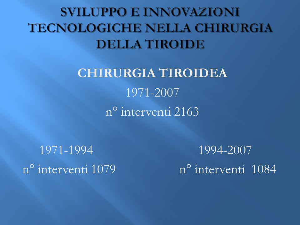 CHIRURGIA TIROIDEA 1971-2007 n° interventi 2163 1971-19941994-2007 n° interventi 1079 n° interventi 1084