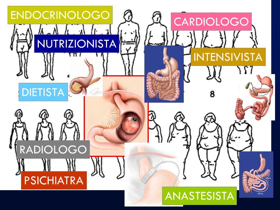 Bulik, 2001 NUTRIZIONISTA PSICHIATRA ANASTESISTA ENDOCRINOLOGO CARDIOLOGO DIETISTA RADIOLOGO INTENSIVISTA