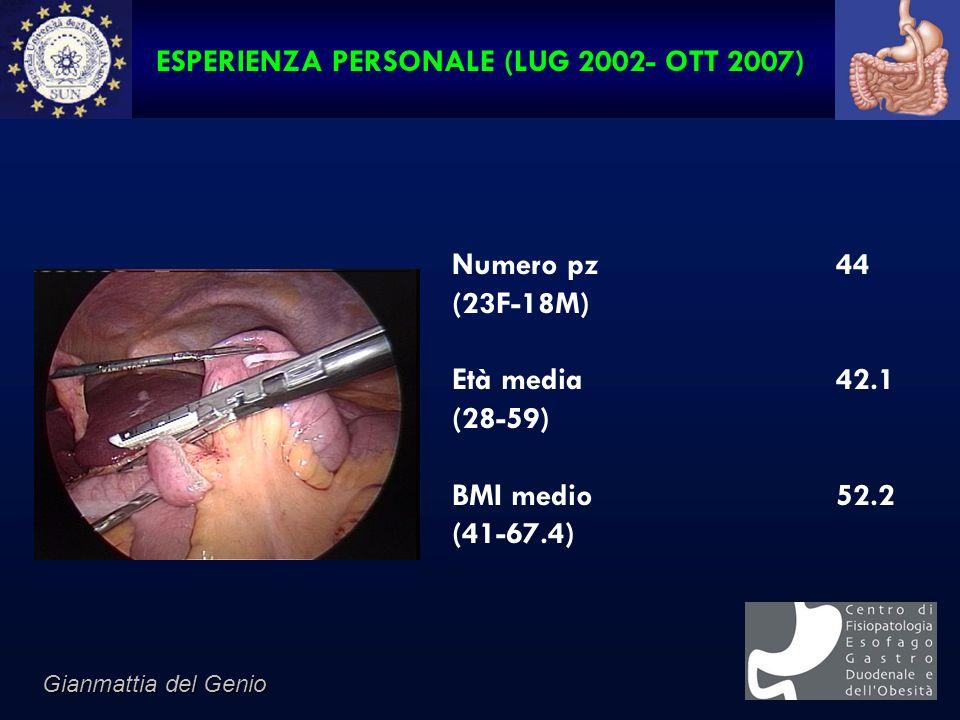 ESPERIENZA PERSONALE (LUG 2002- OTT 2007) Numero pz44 (23F-18M) Età media42.1 (28-59) BMI medio52.2 (41-67.4) Gianmattia del Genio