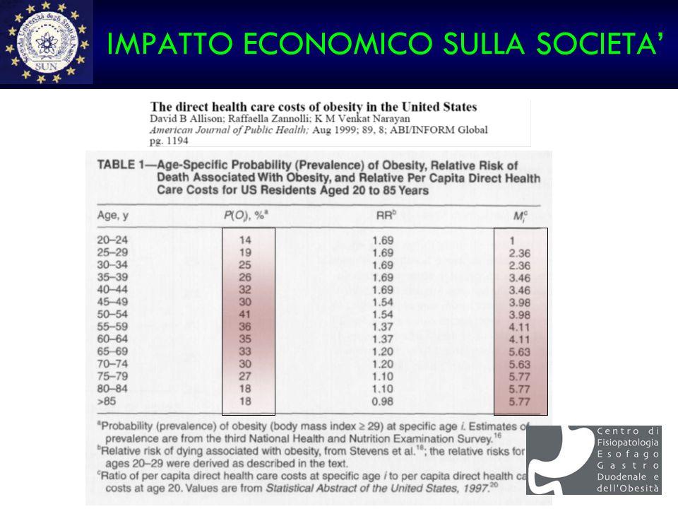 IMPATTO ECONOMICO SULLA SOCIETA