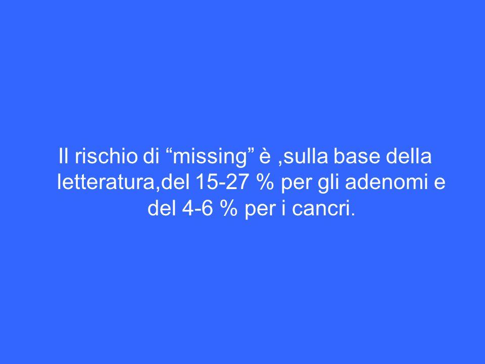 Il rischio di missing è,sulla base della letteratura,del 15-27 % per gli adenomi e del 4-6 % per i cancri.