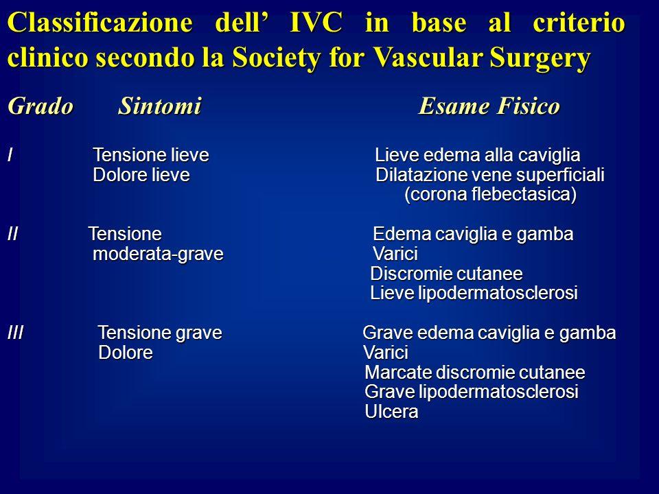 Classificazione dell IVC in base al criterio clinico secondo la Society for Vascular Surgery Grado Sintomi Esame Fisico I Tensione lieve Lieve edema a