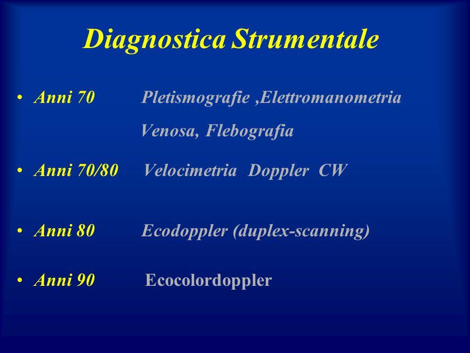 Diagnostica Strumentale Anni 70 Pletismografie,Elettromanometria Venosa, Flebografia Anni 70/80 Velocimetria Doppler CW Anni 80 Ecodoppler (duplex-sca