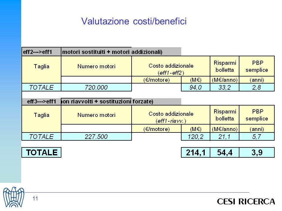 11 Valutazione costi/benefici