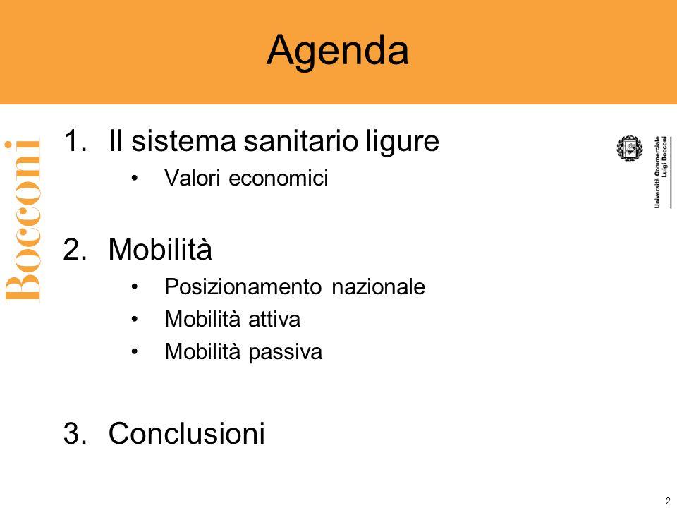 2 Agenda 1.Il sistema sanitario ligure Valori economici 2.Mobilità Posizionamento nazionale Mobilità attiva Mobilità passiva 3.Conclusioni