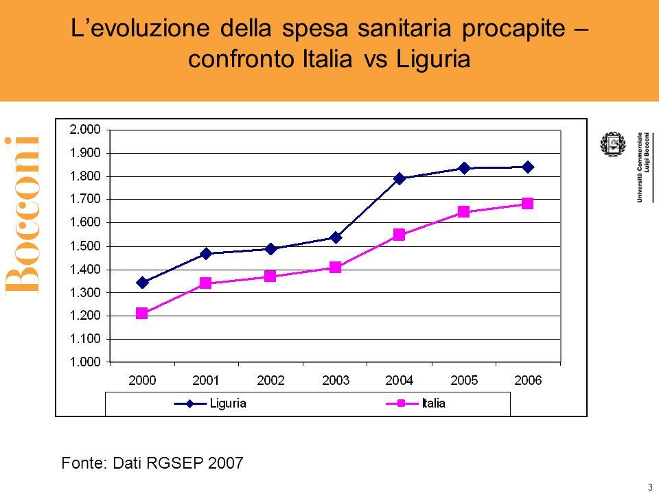 3 Levoluzione della spesa sanitaria procapite – confronto Italia vs Liguria Fonte: Dati RGSEP 2007