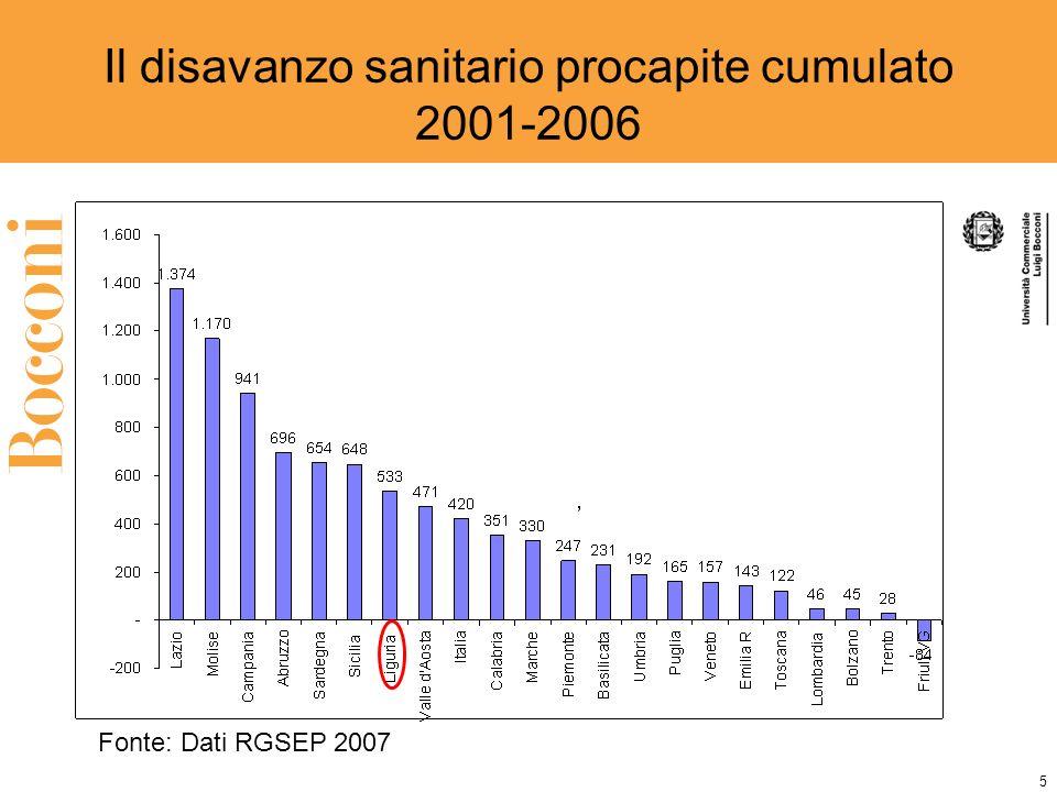 5 Il disavanzo sanitario procapite cumulato 2001-2006 Fonte: Dati RGSEP 2007