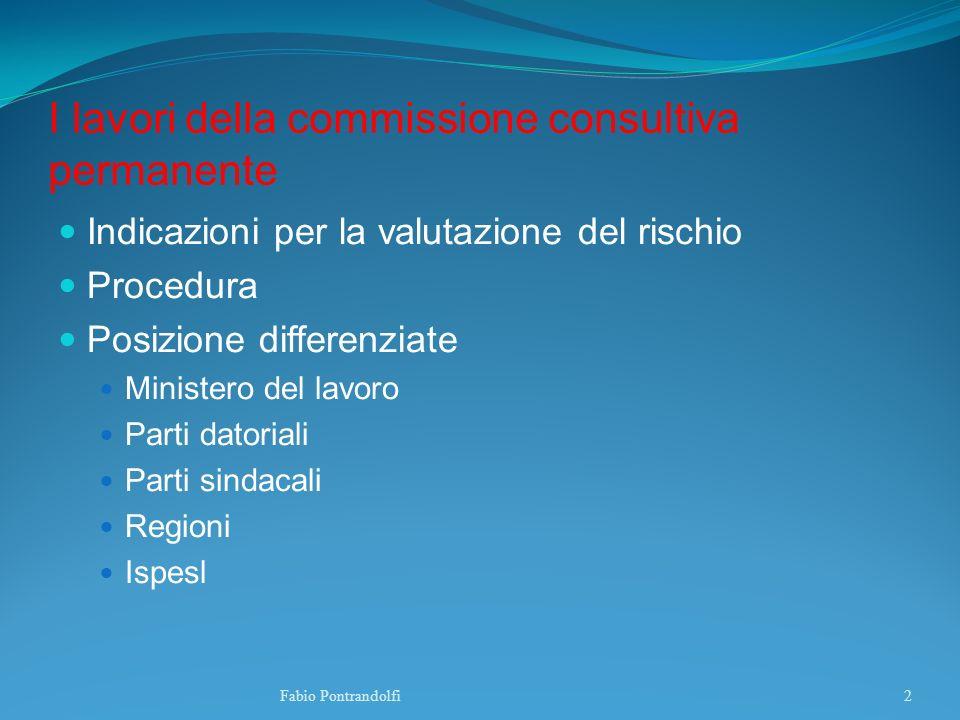 Fabio Pontrandolfi23