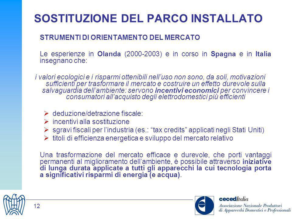 12 SOSTITUZIONE DEL PARCO INSTALLATO STRUMENTI DI ORIENTAMENTO DEL MERCATO Le esperienze in Olanda (2000-2003) e in corso in Spagna e in Italia insegn