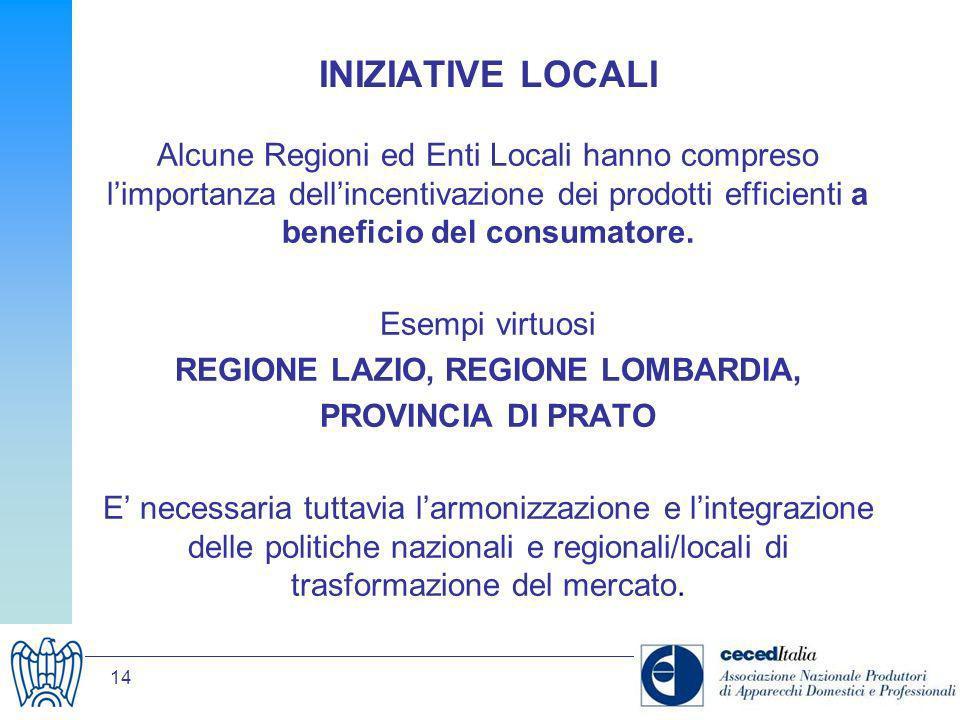 14 INIZIATIVE LOCALI Alcune Regioni ed Enti Locali hanno compreso limportanza dellincentivazione dei prodotti efficienti a beneficio del consumatore.