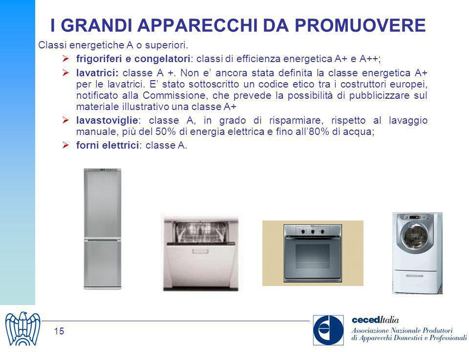 15 I GRANDI APPARECCHI DA PROMUOVERE Classi energetiche A o superiori. frigoriferi e congelatori: classi di efficienza energetica A+ e A++; lavatrici: