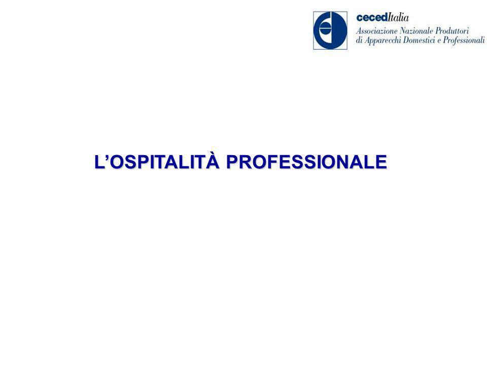 LOSPITALITÀ PROFESSIONALE