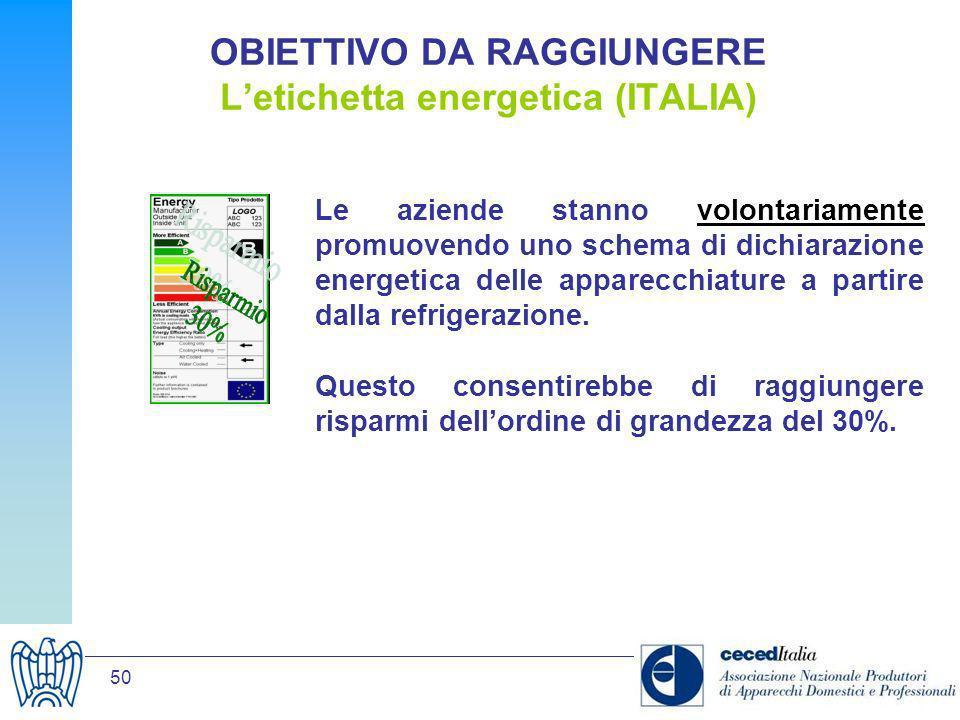 50 OBIETTIVO DA RAGGIUNGERE Letichetta energetica (ITALIA) Le aziende stanno volontariamente promuovendo uno schema di dichiarazione energetica delle