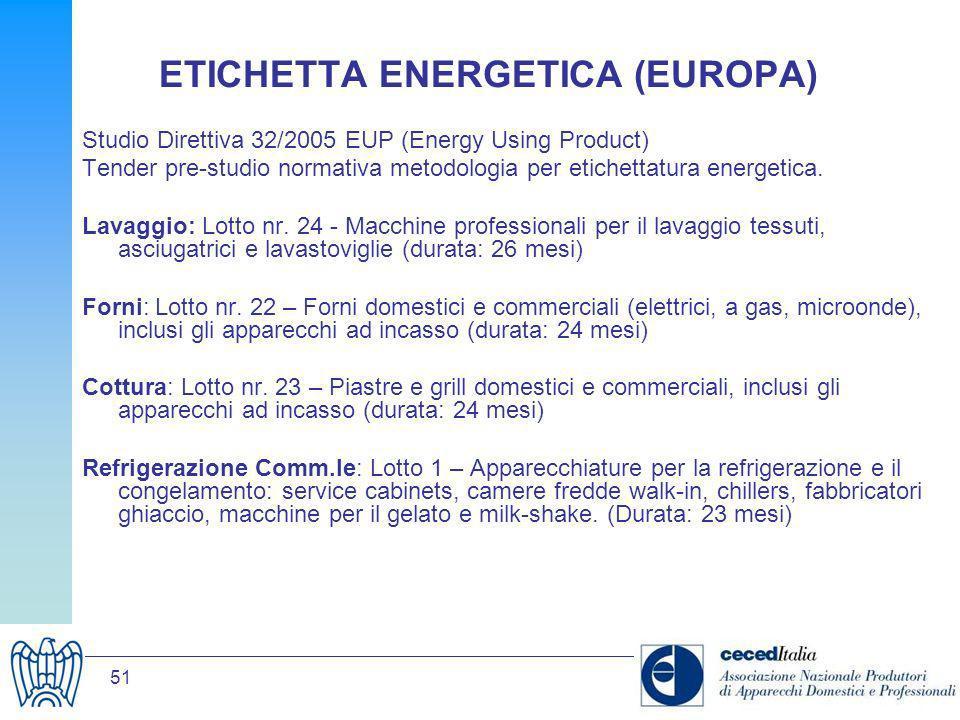51 ETICHETTA ENERGETICA (EUROPA) Studio Direttiva 32/2005 EUP (Energy Using Product) Tender pre-studio normativa metodologia per etichettatura energet