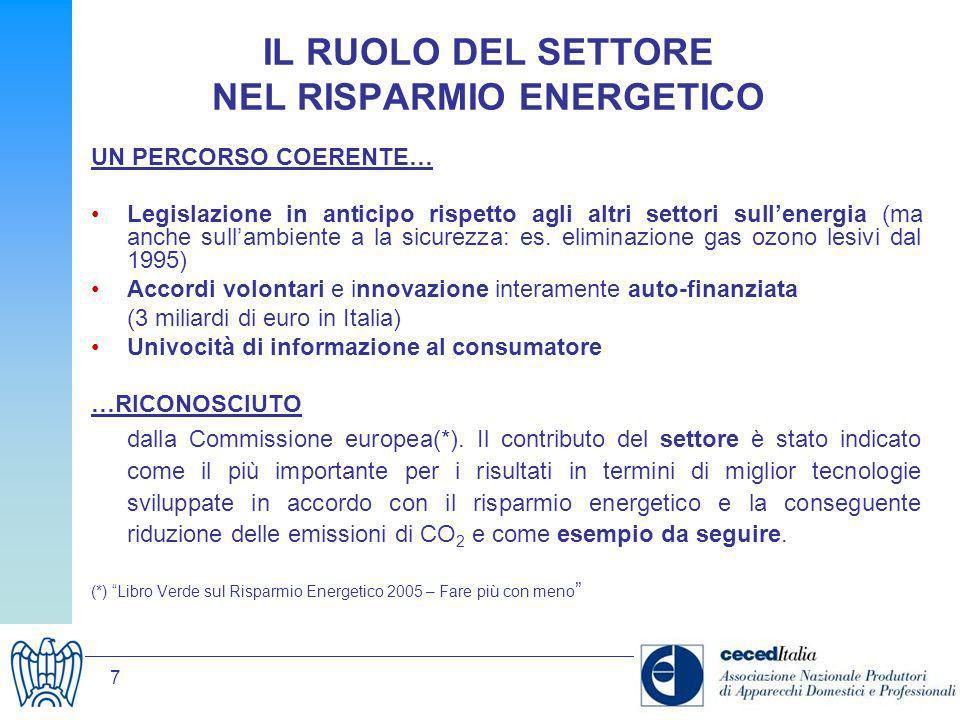 48 I CONSUMI ENERGETICI DEL SETTORE Il settore terziario rappresenta l11% degli usi finali energetici nazionali ossia 15,7 Mtep.