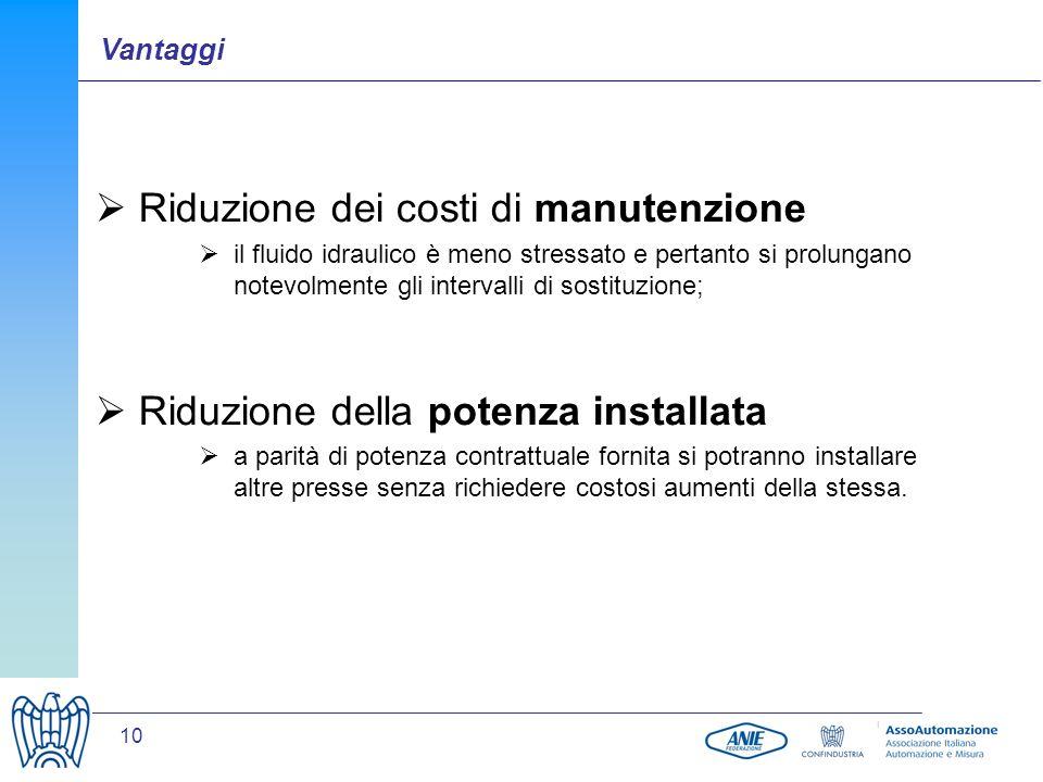 10 Riduzione dei costi di manutenzione il fluido idraulico è meno stressato e pertanto si prolungano notevolmente gli intervalli di sostituzione; Ridu