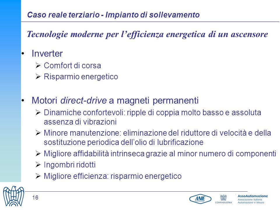 16 Inverter Comfort di corsa Risparmio energetico Motori direct-drive a magneti permanenti Dinamiche confortevoli: ripple di coppia molto basso e asso