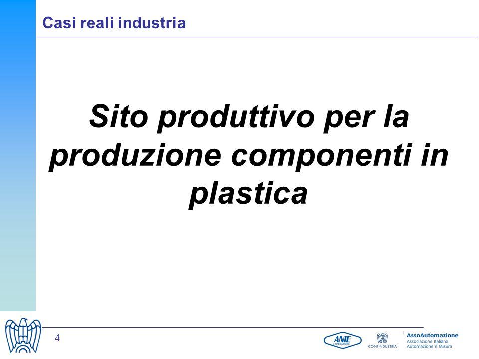 4 Sito produttivo per la produzione componenti in plastica Casi reali industria